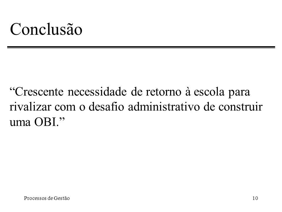 Processos de Gestão10 Conclusão Crescente necessidade de retorno à escola para rivalizar com o desafio administrativo de construir uma OBI.