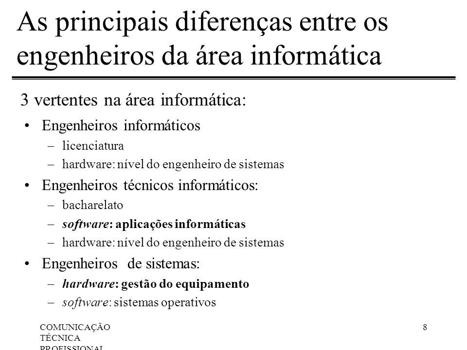 COMUNICAÇÃO TÉCNICA PROFISSIONAL, Apresentações Orais 8 As principais diferenças entre os engenheiros da área informática Engenheiros informáticos –li