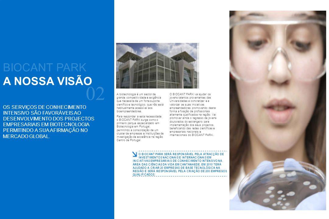 BIOCANT PARK A NOSSA VISÃO 02 A biotecnologia é um sector de grande competitividade e exigência que necessita de um forte suporte científico e tecnoló