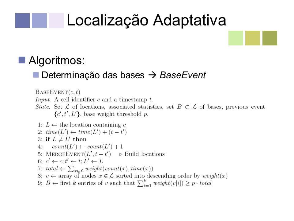 Localização Adaptativa Algoritmos: Determinação das bases BaseEvent