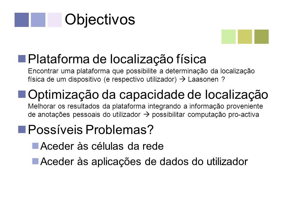 Objectivos Plataforma de localização física Encontrar uma plataforma que possibilite a determinação da localização física de um dispositivo (e respectivo utilizador) Laasonen .