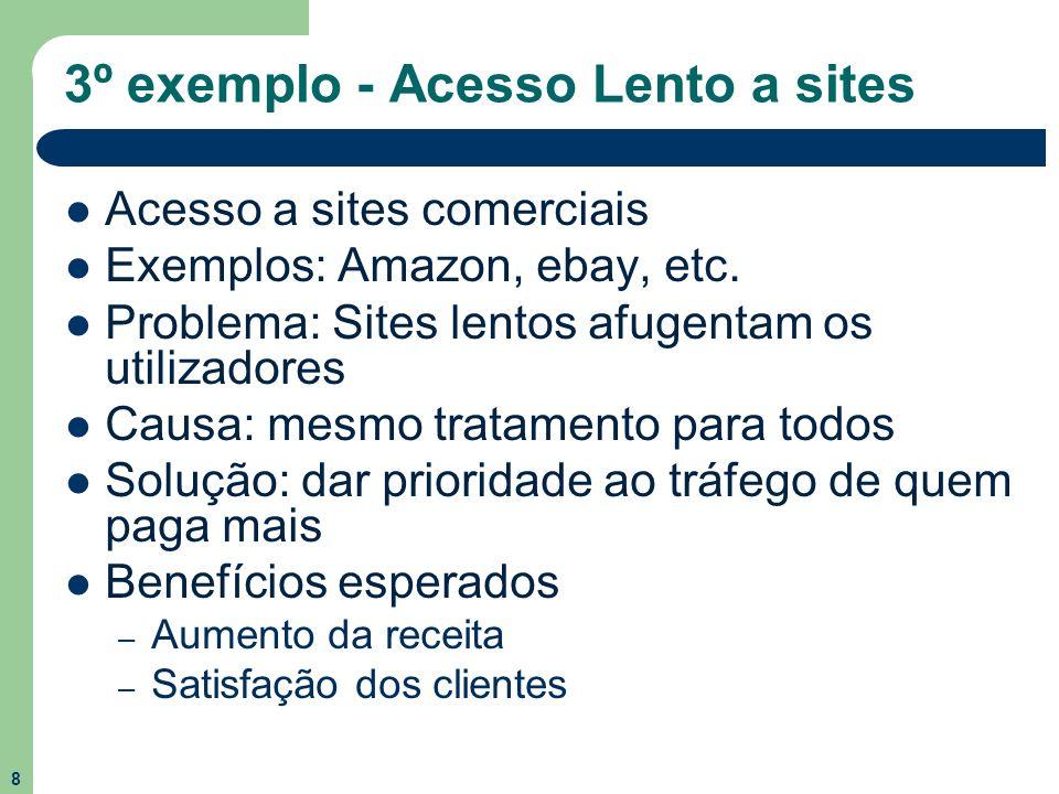 8 3º exemplo - Acesso Lento a sites Acesso a sites comerciais Exemplos: Amazon, ebay, etc. Problema: Sites lentos afugentam os utilizadores Causa: mes
