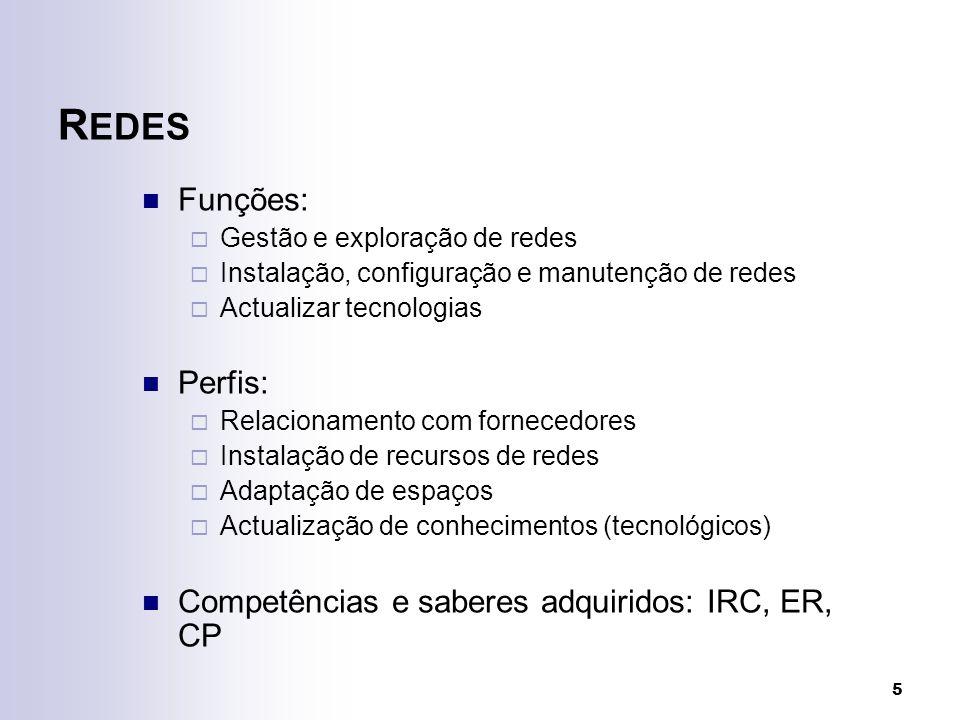 5 R EDES Funções: Gestão e exploração de redes Instalação, configuração e manutenção de redes Actualizar tecnologias Perfis: Relacionamento com fornecedores Instalação de recursos de redes Adaptação de espaços Actualização de conhecimentos (tecnológicos) Competências e saberes adquiridos: IRC, ER, CP