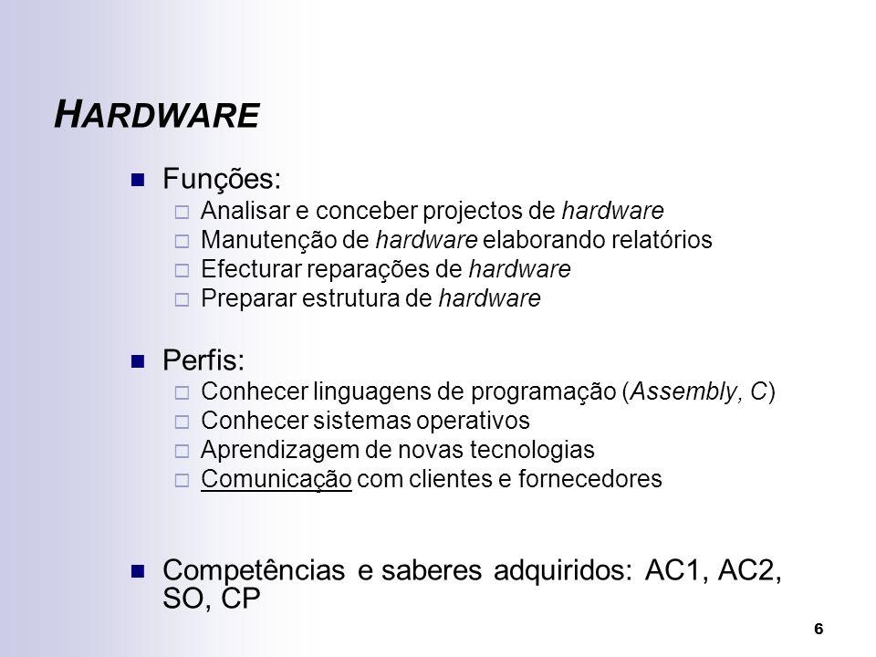6 H ARDWARE Funções: Analisar e conceber projectos de hardware Manutenção de hardware elaborando relatórios Efecturar reparações de hardware Preparar