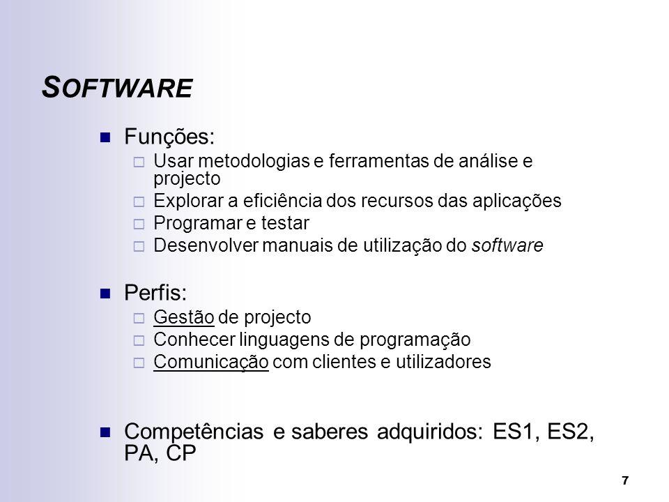 7 S OFTWARE Funções: Usar metodologias e ferramentas de análise e projecto Explorar a eficiência dos recursos das aplicações Programar e testar Desenvolver manuais de utilização do software Perfis: Gestão de projecto Conhecer linguagens de programação Comunicação com clientes e utilizadores Competências e saberes adquiridos: ES1, ES2, PA, CP