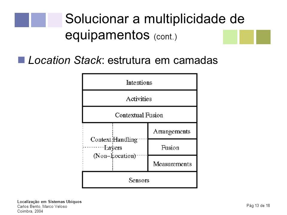Localização em Sistemas Ubíquos Carlos Bento, Marco Veloso Coimbra, 2004 Pág 13 de 18 Solucionar a multiplicidade de equipamentos (cont.) Location Sta