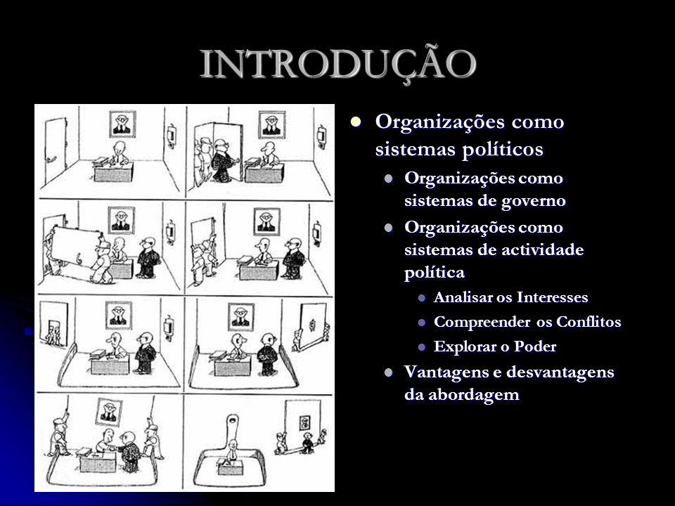 INTRODUÇÃO Organizações como sistemas políticos Organizações como sistemas políticos Organizações como sistemas de governo Organizações como sistemas
