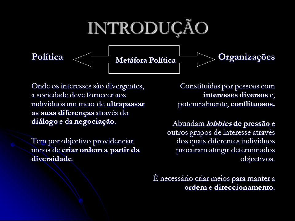 INTRODUÇÃO Política Onde os interesses são divergentes, a sociedade deve fornecer aos indivíduos um meio de ultrapassar as suas diferenças através do
