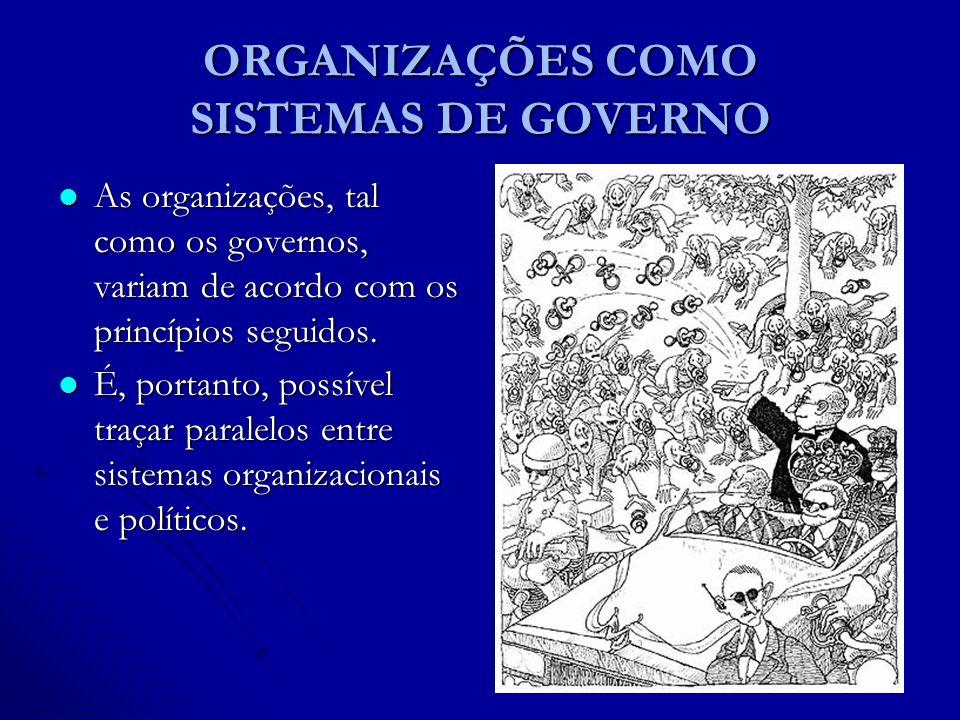 ORGANIZAÇÕES COMO SISTEMAS DE GOVERNO As organizações, tal como os governos, variam de acordo com os princípios seguidos. As organizações, tal como os