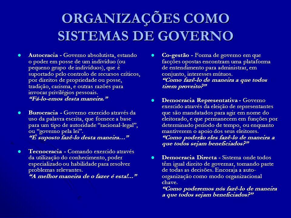 ORGANIZAÇÕES COMO SISTEMAS DE GOVERNO Autocracia - Governo absolutista, estando o poder em posse de um indivíduo (ou pequeno grupo de indivíduos), que