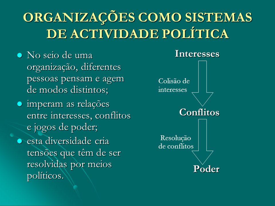 ORGANIZAÇÕES COMO SISTEMAS DE ACTIVIDADE POLÍTICA No seio de uma organização, diferentes pessoas pensam e agem de modos distintos; No seio de uma orga