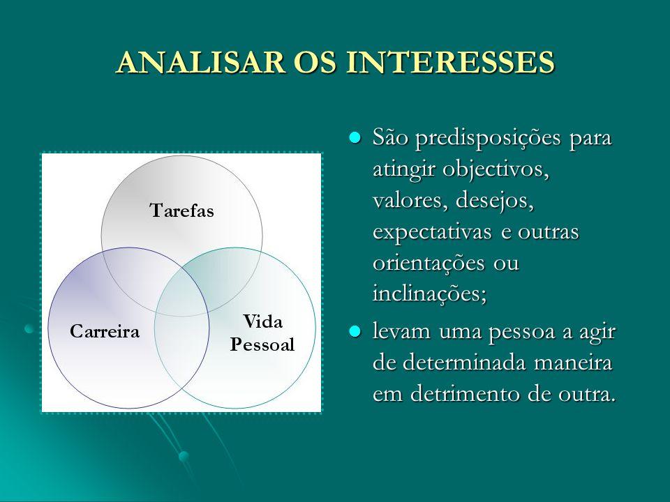 ANALISAR OS INTERESSES São predisposições para atingir objectivos, valores, desejos, expectativas e outras orientações ou inclinações; São predisposiç