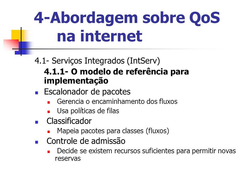 4-Abordagem sobre QoS na internet 4.1- Serviços Integrados (IntServ) 4.1.1- O modelo de referência para implementação Escalonador de pacotes Gerencia