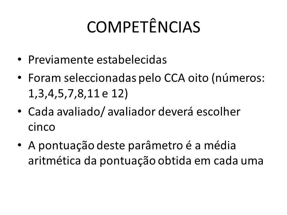 COMPETÊNCIAS Previamente estabelecidas Foram seleccionadas pelo CCA oito (números: 1,3,4,5,7,8,11 e 12) Cada avaliado/ avaliador deverá escolher cinco