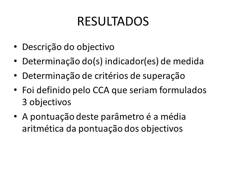 RESULTADOS Descrição do objectivo Determinação do(s) indicador(es) de medida Determinação de critérios de superação Foi definido pelo CCA que seriam f