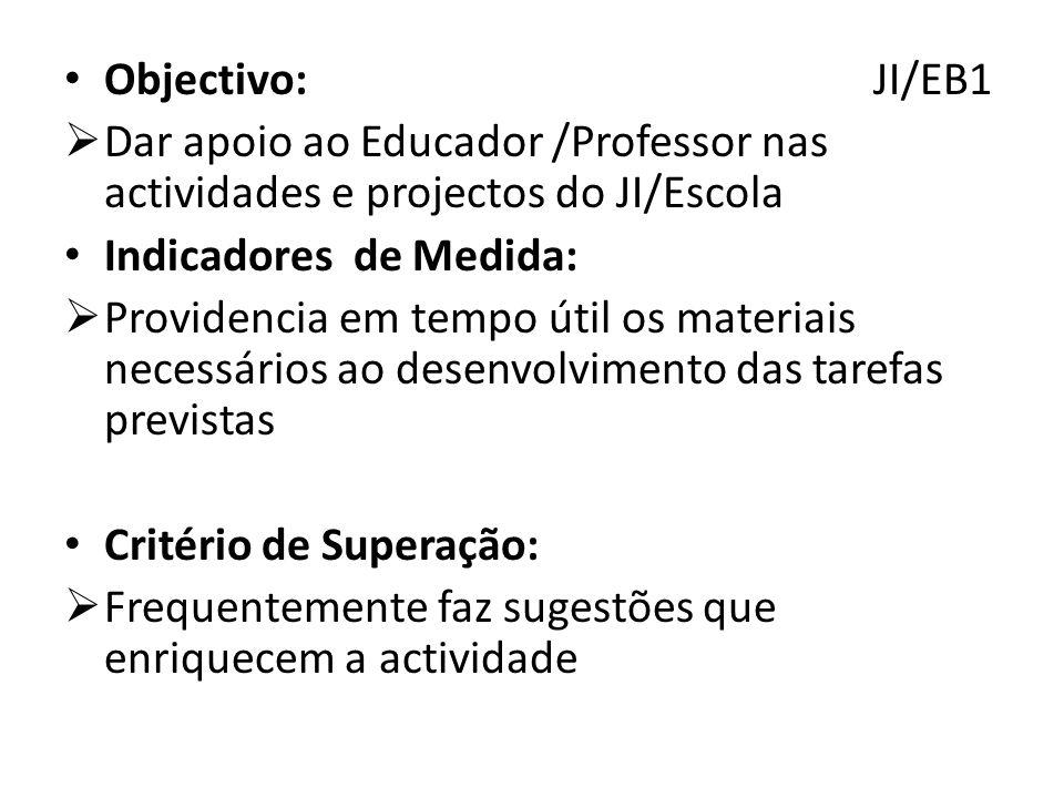 Objectivo: JI/EB1 Dar apoio ao Educador /Professor nas actividades e projectos do JI/Escola Indicadores de Medida: Providencia em tempo útil os materi