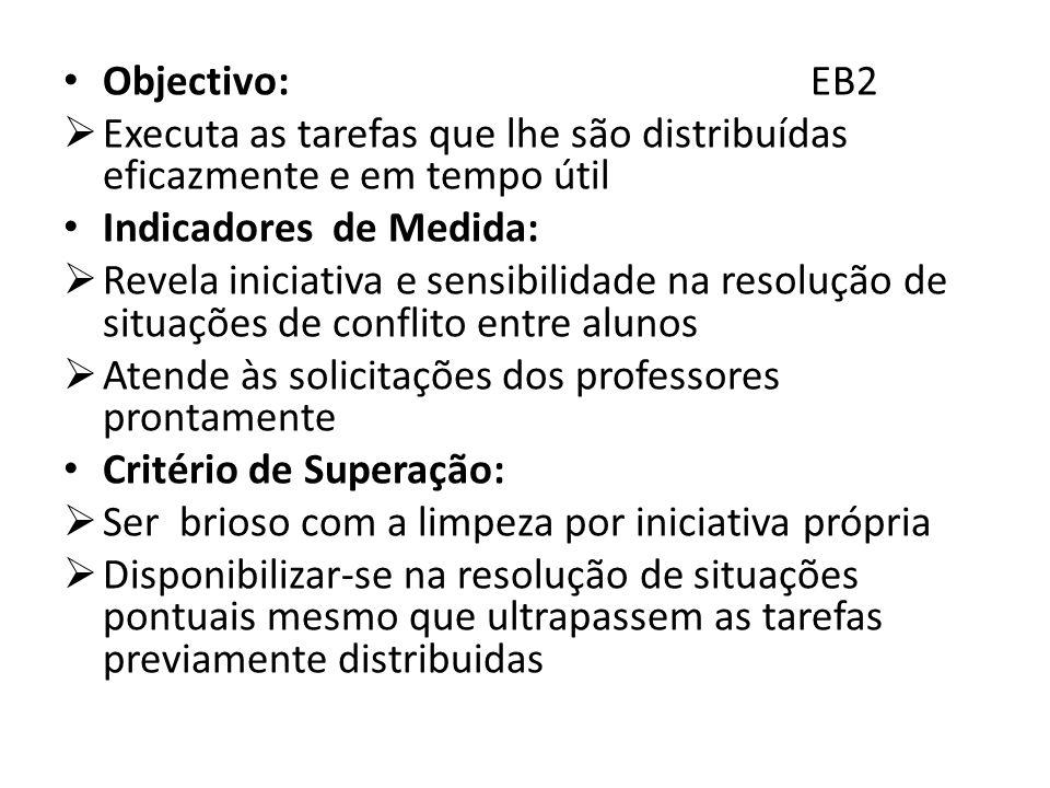Objectivo: EB2 Executa as tarefas que lhe são distribuídas eficazmente e em tempo útil Indicadores de Medida: Revela iniciativa e sensibilidade na res