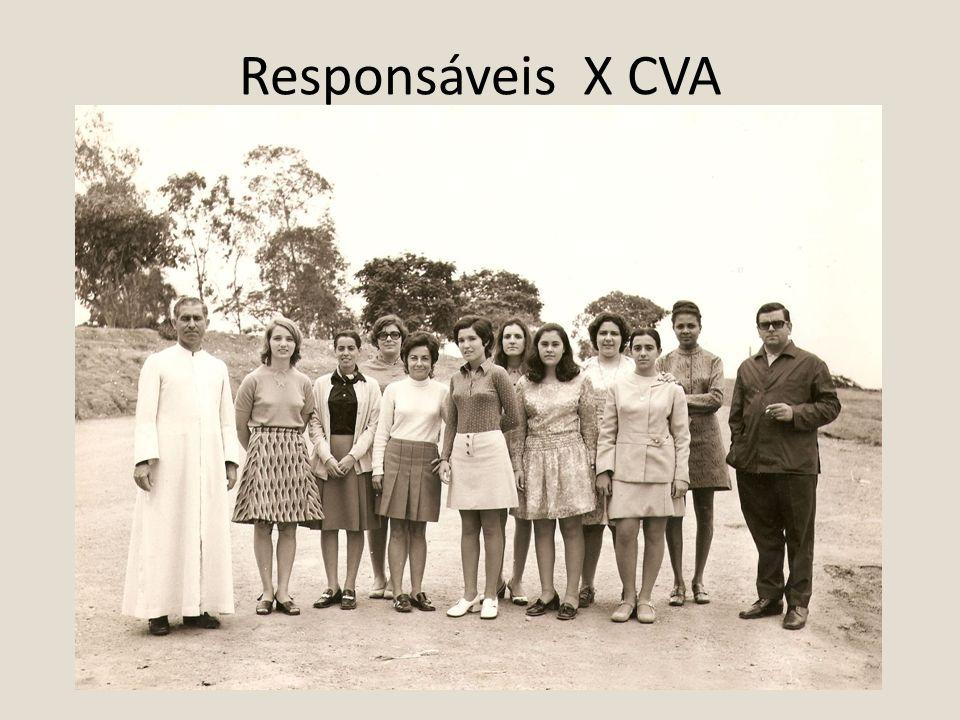 Responsáveis X CVA