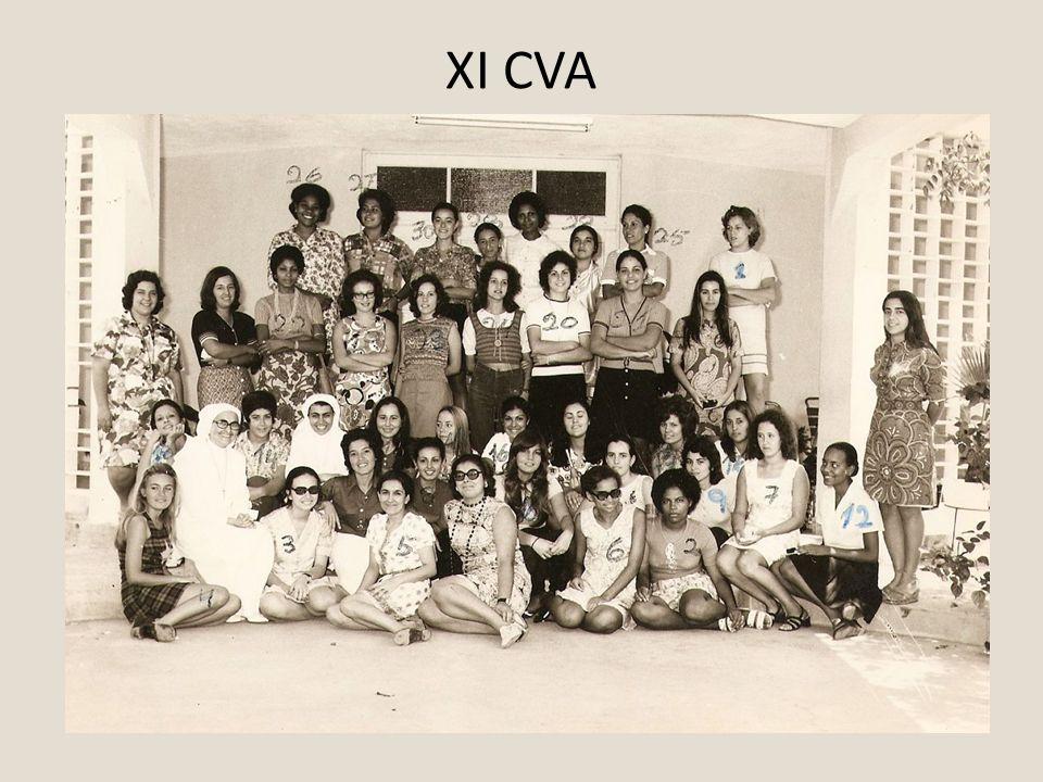 XI CVA