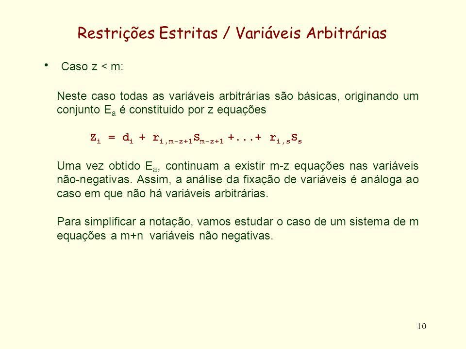 11 Restrições Estritas / Variáveis Arbitrárias Consideremos pois um conjunto E s constituido por S i = c i + r i,m+1 S m+1 +...+ r i,m+n S m+n c i 0 ( i:1..