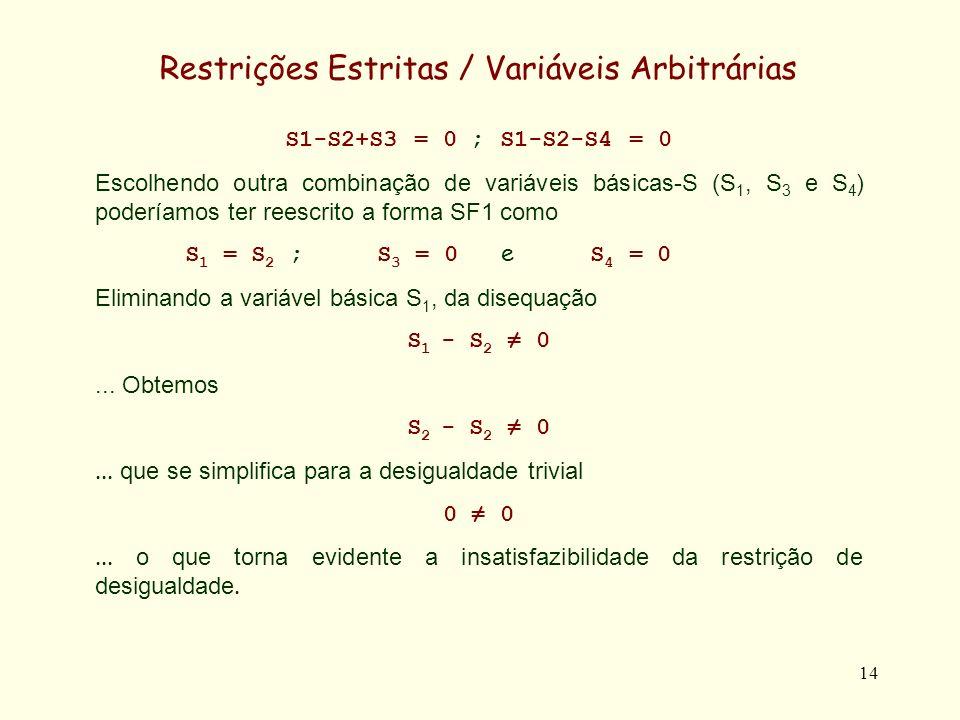 15 Restrições Estritas / Variáveis Arbitrárias Analisando a razão pela qual a fixação de variáveis não foi detectada na primeira forma SF1, pode constatar-se que o problema reside na utilização de uma expressão -S 1 +S 2 e da sua simétrica S 1 - S 2 no lado direito de equações do conjunto E s da forma SF1 em que os termos independentes eram nulos.