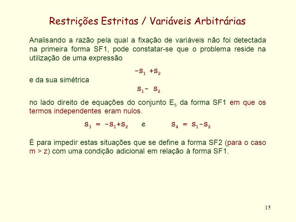 16 Forma Resolvida SF2 Definição SF2: Um sistema m restrições = e, com z variáveis arbitrárias (z < m) e s+t (s = m-z) variáveis não negativas está na forma resolvida SF2 se as suas restrições se dividirem nos seguintes conjuntos, E a,E s, D: D: O conjunto D é constituido por desigualdades do tipo r i,1 T 1 +...+r i,t T t a i sendo um dos termos r i,t não nulo.