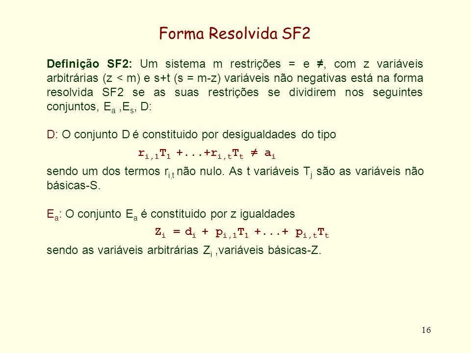 17 Forma Resolvida SF2 Definição SF2 (cont.): E s : O conjunto E s é constituido por s = m-z igualdades do tipo S i = c i +q i,1 T 1 +...+q i,t T t com c i 0 para i:1..s em que as variáveis S i e T j, respectivamente básicas-S e não básicas-S, são variáveis não negativas.