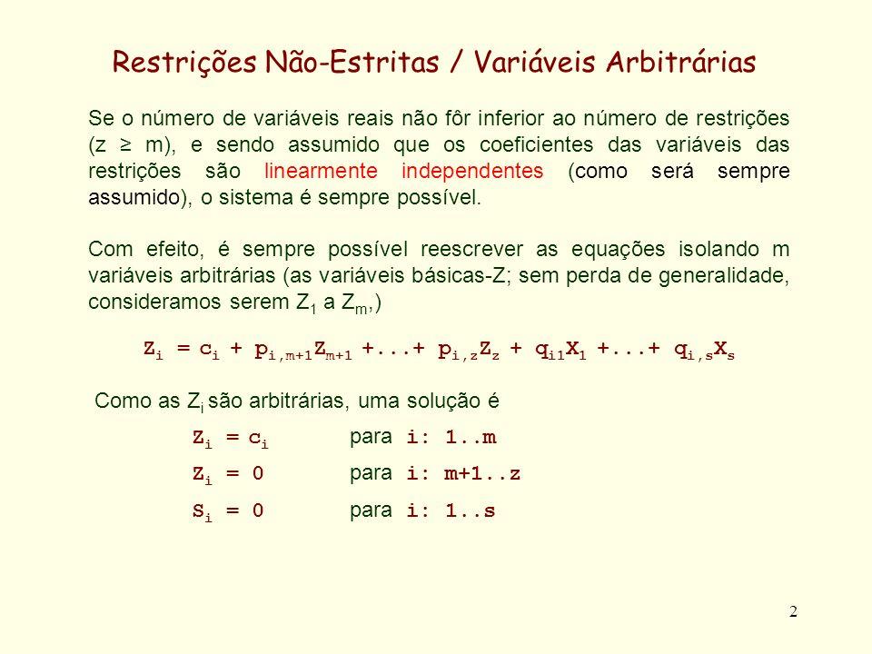 3 Restrições Não-Estritas / Variáveis Arbitrárias Havendo mais restrições m do que as z variáveis reais, podemos isolar os Z i em z das m restrições, obtendo Z i = c i + q i,1 S 1 +...