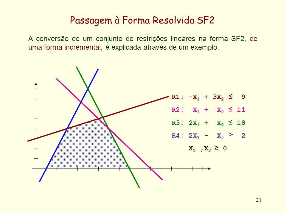 22 Cada restrição é introduzida resolvendo em ordem à variável de desvio.