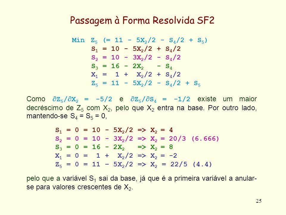 26 Por entrada na base de X 2, por troca com S 1, MinZ 5 = 11 -5X 2 /2 - S 4 /2 + S 5 S 1 = 10 - 5X 2 /2 + S 4 /2 S 2 = 10 - 3X 2 /2 - S 4 /2 S 3 = 16 - 2X 2 - S 4 X 1 = 1 + X 2 /2 + S 4 /2 Z 5 = 11 - 5X 2 /2 - S 4 /2 + S 5 converte-se em MinZ 5 = 1 + S 1 - S 4 + S 5 (-) X 2 = 4 - 2S 1 /5 + S 4 /5 (5) S 2 = 4 + 3S 1 /5 - 4S 4 /5 (40/7) S 3 = 8 + 4S 1 /5 - 7S 4 /5 (-) X 1 = 3 - S 1 /5 + 3S 4 /2 (1) Z 5 = 1 + S 1 - S 4 + S 5 Continuando a minimização de Z 5, e pelo raciocínio anterior, S 4 entra da base, por troca com Z 5.