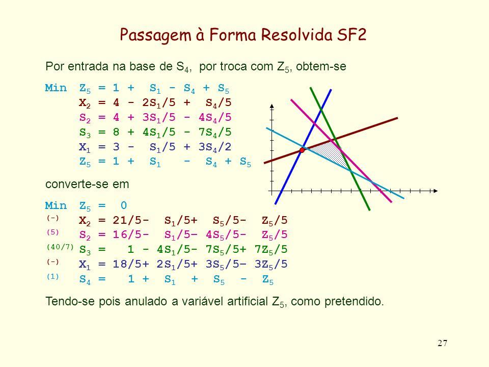28 Passagem à Forma Resolvida SF2 Tendo-se anulado a variável artificial Z 5, o sistema pode reescrever-se eliminando simplesmente esta variável.