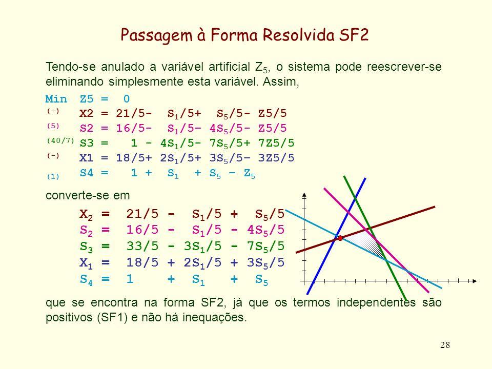 29 Se houver lugar à fixação de variáveis, esta é detectada na conversão para a forma SF2.
