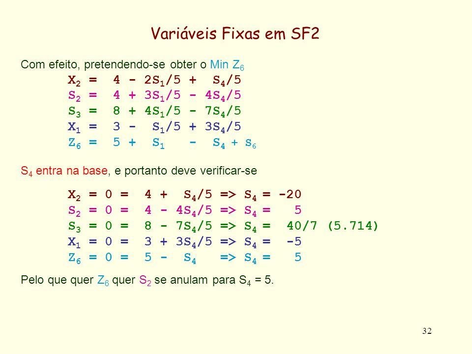 33 Variáveis Fixas em SF2 Escolhendo S2 para sair da base, por troca com S 4, X 2 = 4 - 2S 1 /5 + S 4 /5 S 2 = 4 + 3S 1 /5 - 4S 4 /5 S 3 = 8 + 4S 1 /5 - 7S 4 /5 X 1 = 3 - S 1 /5 + 3S 4 /5 Z 6 = 5 + S 1 - S 4 +S 6 converte-se em X 2 = 5 - S 1 /4 - S 2 /4 S 4 = 5 + 3S 1 /4 - 5S 2 /4 S 3 = 1 - S 1 /4 - 7S 2 /4 X 1 = 6 + S 1 /4 - 3S 2 /4 Z 6 = 0 + S 1 /4 + 5S 2 /4 +S 6 Eliminando-se Z 6, reescreve-se a equção como S 6 = 0-S 1 /4-5S 2 /4 que não está na forma SF2!