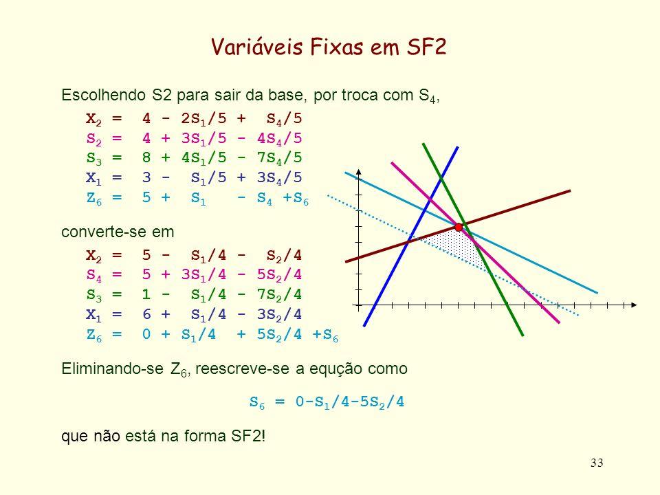34 Variáveis Fixas em SF2 Analisando-se a igualdade S 6 = 0-S 1 /4-5S 2 /4 e reescrevendo-a como S 1 + 5S 2 + 4 S 6 = 0 verifica-se que deve ser S 1 = S 2 = S 6 = 0 Convertendo-se...