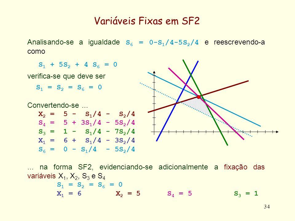 35 Sistemas Impossíveis Se o conjunto de restrições fôr insatisfazível, esta situação é igualmente detectada na conversão para a forma SF2, sendo esta feita de uma forma incremental, como ilustrado no seguinte exemplo.