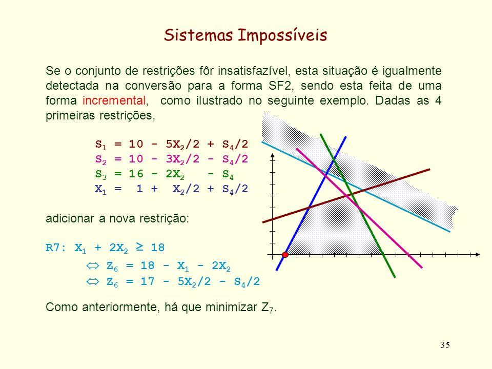 36 Sistemas Impossíveis Min Z 7 S 1 = 10 - 5X 2 /2 + S 4 /2 S 2 = 10 - 3X 2 /2 - S 4 /2 S 3 = 16 - 2X 2 - S 4 X 1 = 1 + X 2 /2 + S 4 /2 Z 7 = 17 - 5X 2 /2 - S 4 /2 + S 7 Como anteriormente, Z 7 / X 2 = -5/2 e Z 7 / S 4 = -1/2, pelo que existe um maior decréscimo de Z 7 com X 2, e X 2 entra na base.