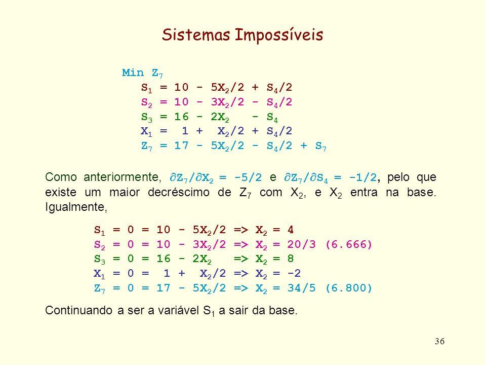 37 Por entrada na base de X 2, por troca com S 1, S 1 = 10 - 5X 2 /2 + S 4 /2 S 2 = 10 - 3X 2 /2 - S 4 /2 S 3 = 16 - 2X 2 - S 4 X 1 = 1 + X 2 /2 + S 4 /2 Z 7 = 17 - 5X 2 /2 - S 4 /2 + S 7 converte-se em X 2 = 4 - 2S 1 /5 + S 4 /5 S 2 = 4 + 3S 1 /5 - 4S 4 /5 S 3 = 8 + 4S 1 /5 - 7S 4 /5 X 1 = 3 - S 1 /5 + 3S 4 /5 Z 7 = 7 + S 1 - S 4 Na minimização de Z 7, agora S 4 entra da base, por troca com S 2 .