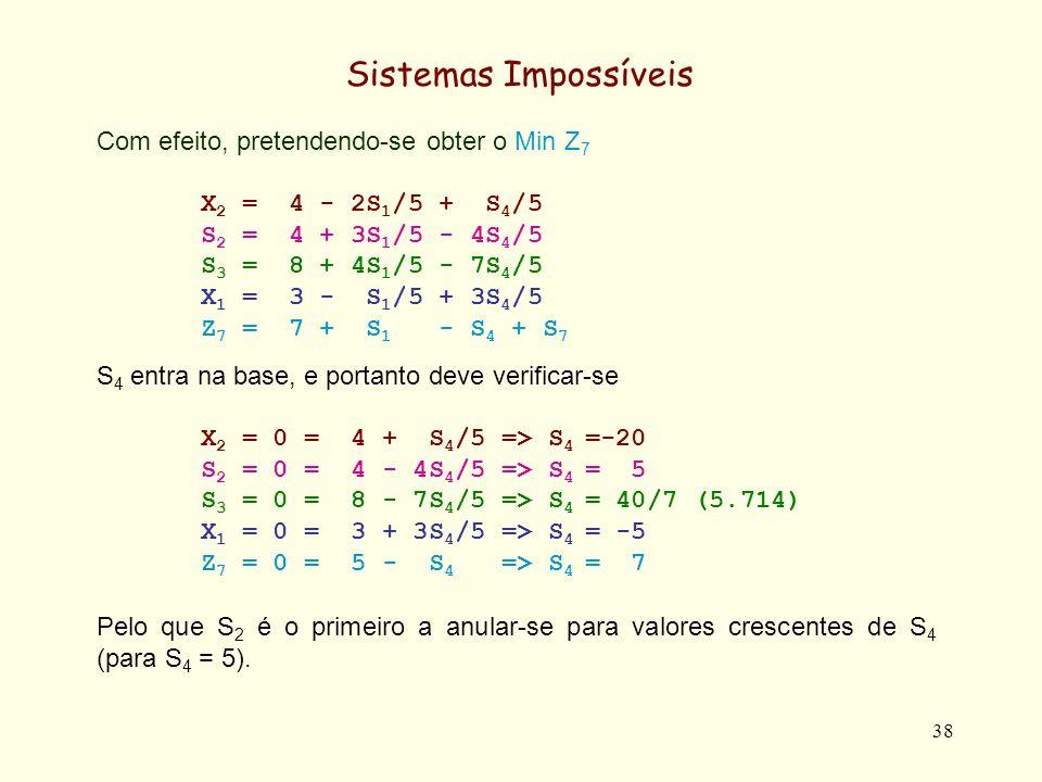 39 Sistemas Impossíveis Saindo S2 da base, por troca com S 4, X 2 = 4 - 2S 1 /5 + S 4 /5 S 2 = 4 + 3S 1 /5 - 4S 4 /5 S 3 = 8 + 4S 1 /5 - 7S 4 /5 X 1 = 3 - S 1 /5 + 3S 4 /5 Z 7 = 7 + S 1 - S 4 + S 7 converte-se em X 2 = 5 - S 1 /4 - S 2 /4 S 4 = 5 + 3S 1 /4 - 5S 2 /4 S 3 = 1 - S 1 /4 - 7S 2 /4 X 1 = 6 + S 1 /4 - 3S 2 /4 Z 7 = 2 + S 1 /4 + 5S 2 /4 + S 7 Mas esta última restrição, mostra que Z 7 tem um valor mínimo de 2, e portanto não não pode tomar o valor 0.