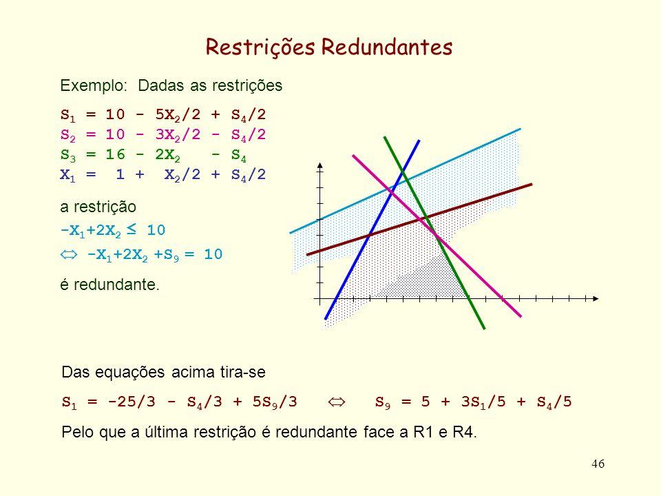 47 Restrições Lineares no SICStus As restrições anteriormente referidas podem ser especificadas em SICStus através de predicados com a sintaxe adaptada :- use_module(user:library(clpq)).