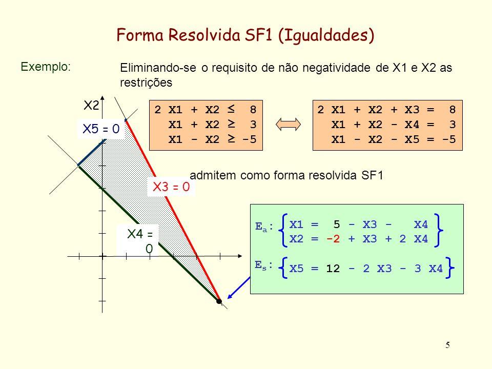 6 Forma Resolvida SF1 (Igualdades) Teorema: Um sistema de m equações a m+n variáveis arbitrárias e/ou não negativas é satisfazível sse puder rescrever na forma SF1.