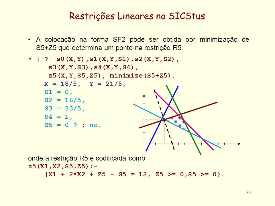 53 Restrições Lineares no SICStus A fixação de variáveis é igualmente detectada.