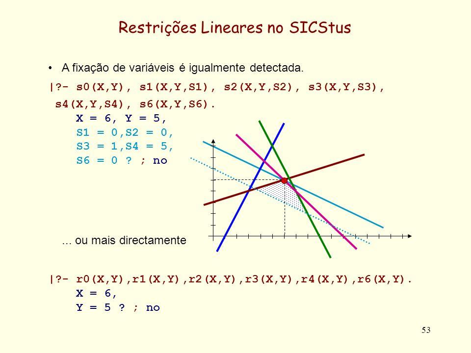 54 Restrições Lineares no SICStus Naturalmente, a insatisfação é detectada |?- s0(X,Y), s1(X,Y,S1), s2(X,Y,S2), s3(X,Y,S3), s4(X,Y,S4), s7(X,Y,S7).