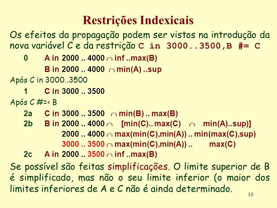 10 Restrições Indexicais Os efeitos da propagação podem ser vistos na introdução da nova variável C e da restrição C in 3000..3500,B #= C 0A in 2000..