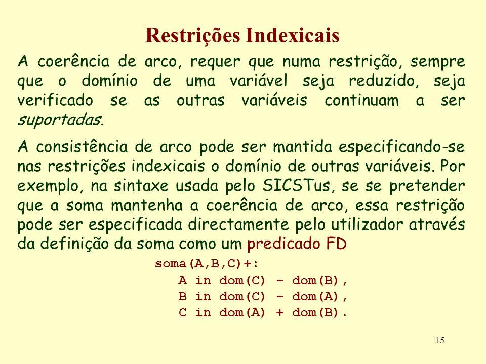 15 Restrições Indexicais A coerência de arco, requer que numa restrição, sempre que o domínio de uma variável seja reduzido, seja verificado se as out