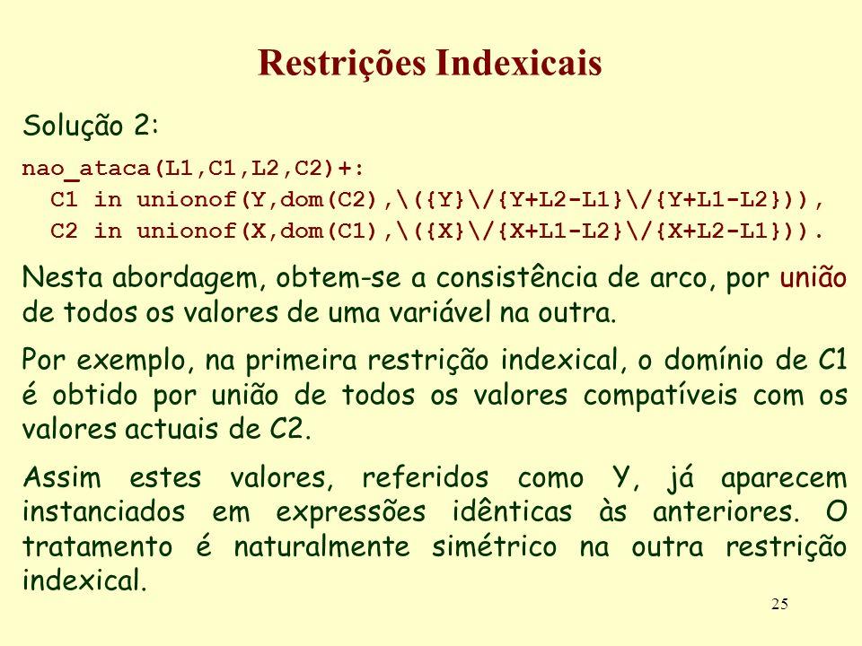 25 Restrições Indexicais Solução 2: nao_ataca(L1,C1,L2,C2)+: C1 in unionof(Y,dom(C2),\({Y}\/{Y+L2-L1}\/{Y+L1-L2})), C2 in unionof(X,dom(C1),\({X}\/{X+