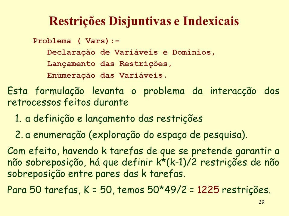 29 Restrições Disjuntivas e Indexicais Problema ( Vars):- Declaração de Variáveis e Domínios, Lançamento das Restrições, Enumeração das Variáveis. Est