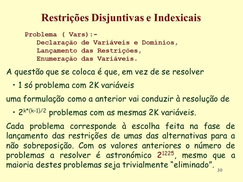30 Restrições Disjuntivas e Indexicais Problema ( Vars):- Declaração de Variáveis e Domínios, Lançamento das Restrições, Enumeração das Variáveis. A q