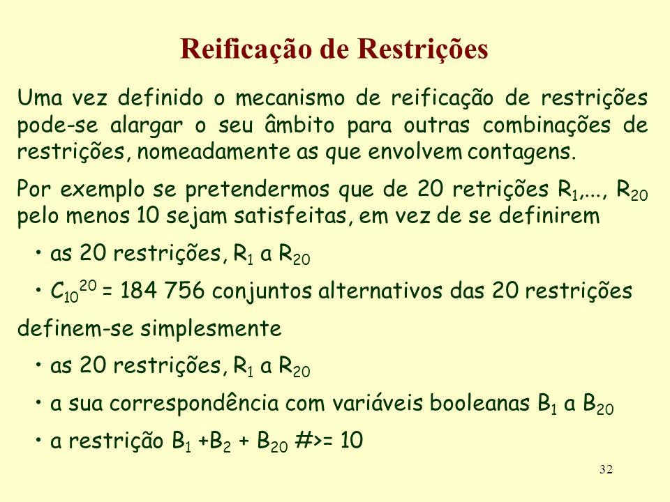 32 Reificação de Restrições Uma vez definido o mecanismo de reificação de restrições pode-se alargar o seu âmbito para outras combinações de restriçõe