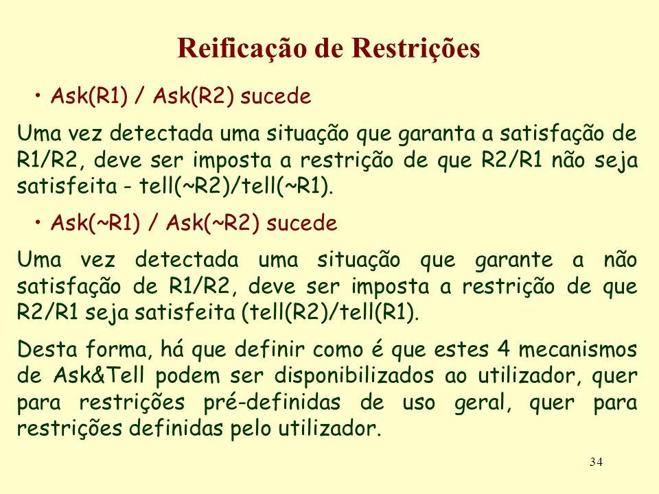 34 Reificação de Restrições Ask(R1) / Ask(R2) sucede Uma vez detectada uma situação que garanta a satisfação de R1/R2, deve ser imposta a restrição de