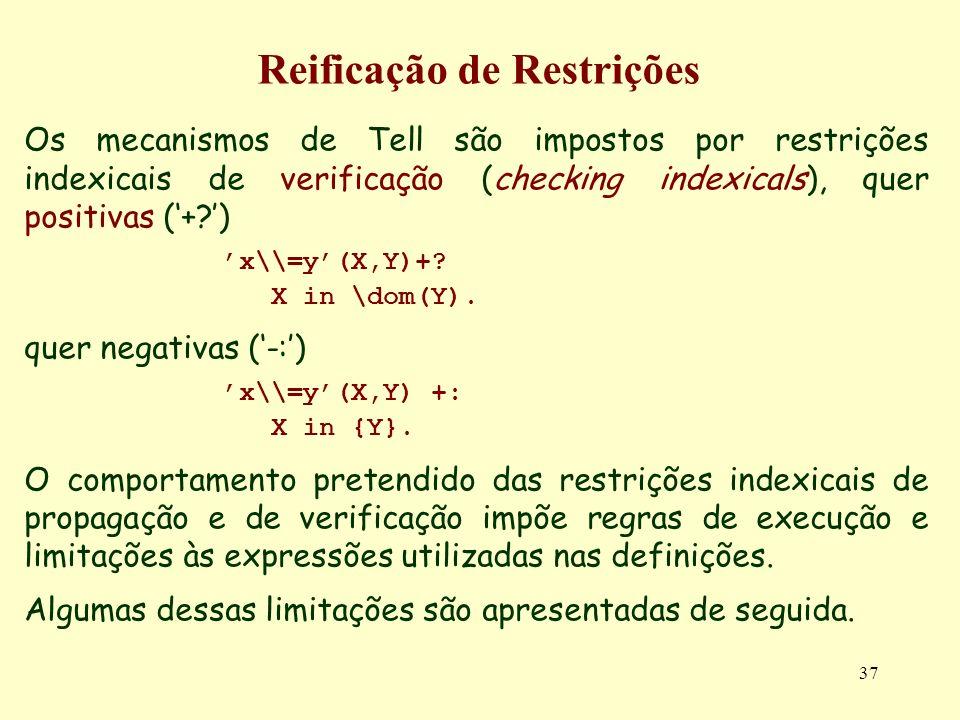 37 Reificação de Restrições Os mecanismos de Tell são impostos por restrições indexicais de verificação (checking indexicals), quer positivas (+?) x\\
